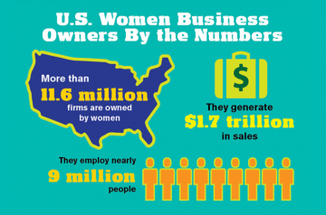 learn how to overcome gender bias with small biz owners